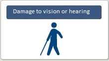 Damage to vision or hearing
